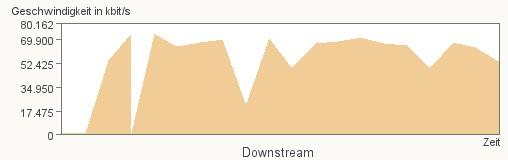 20130401-downstream