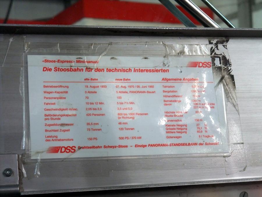 Technische Details zur Stoosbahn. Die ist _wirklich_ steil.